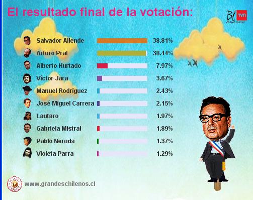 www.grandeschilenos.cl